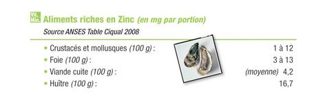 aliments-riches-en-zinc